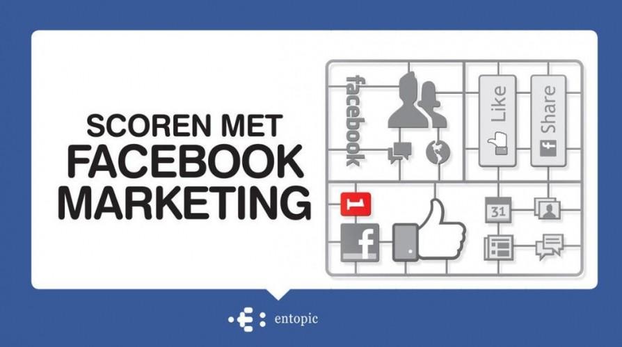 Publicatie: Scoren met Facebook Marketing